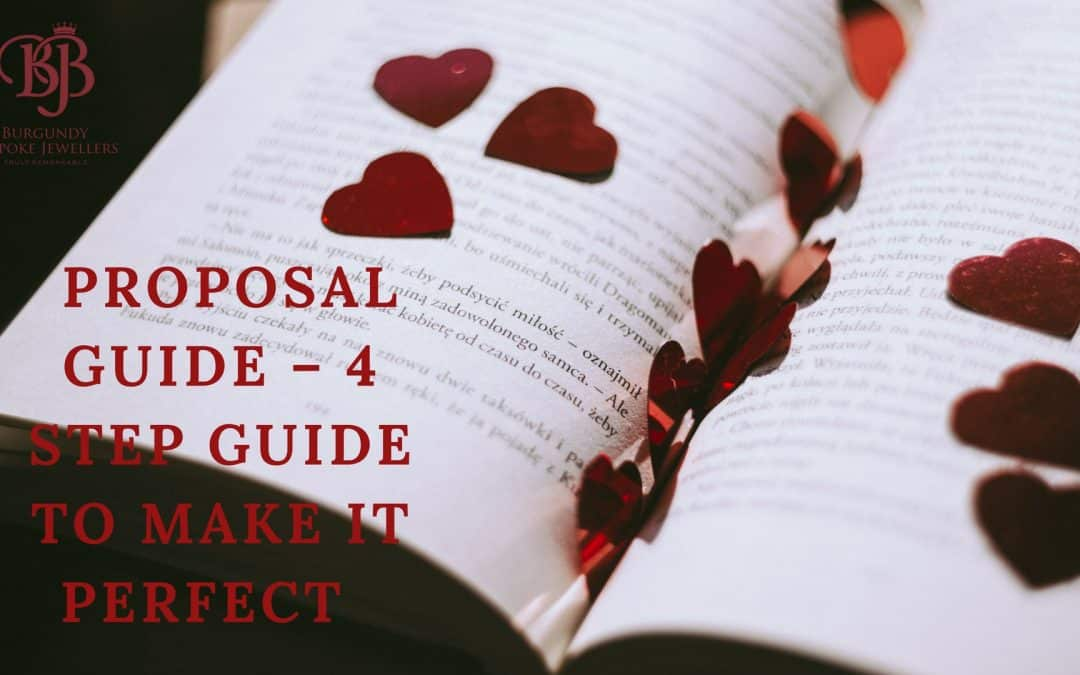 Proposal guide – 4 step guide to make it perfect